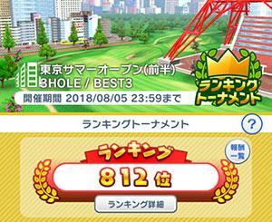 東京サマーオープン(前半)のスコアが過去最高のイメージ画像