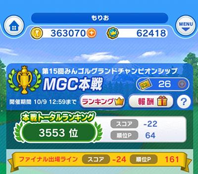 第15回みんゴルMGC本戦最終順位は3553位でファイナル出場ならずのイメージ画像
