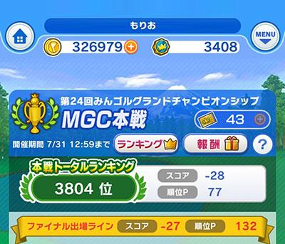 第24回みんゴルMGC本戦最終順位は3804位でファイナル出場のイメージ画像