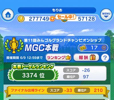 第11回みんゴルMGC最終順位は3374位でしたのイメージ画像